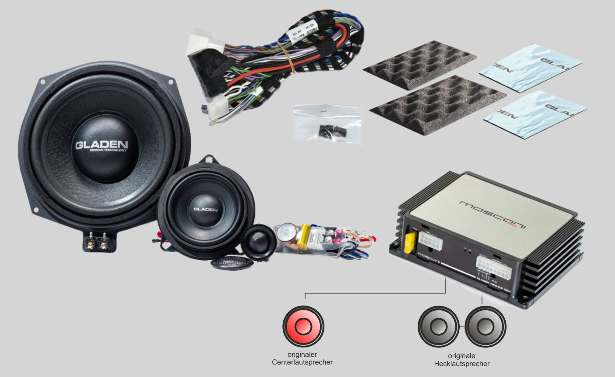 Gladen-SoundUP-BMW-Audiomativ