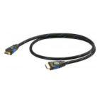 HDMI Slim